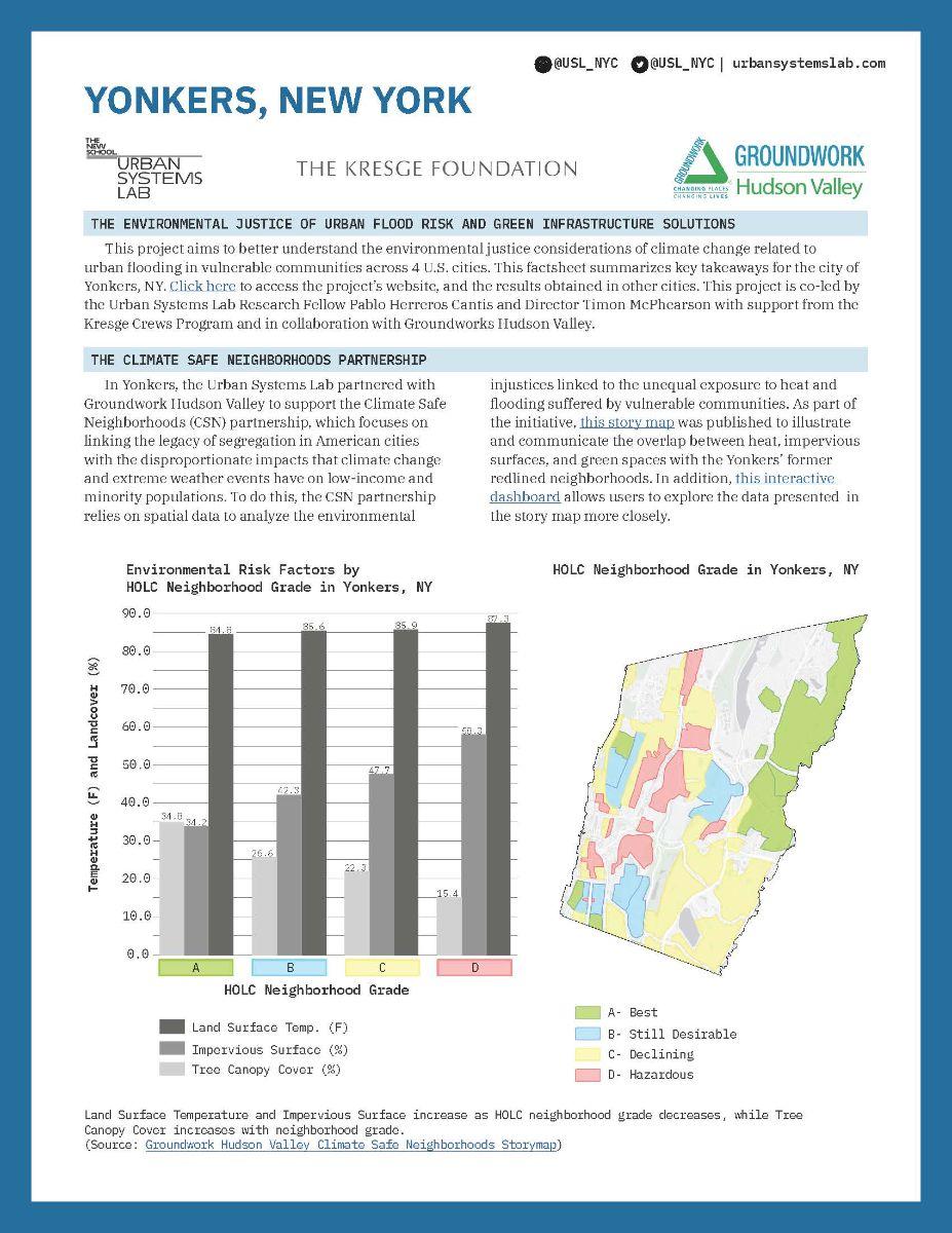 Yonkers Factsheet FINAL_Page_1